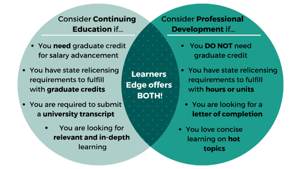 Continuing Education and Professional Development for Teachers
