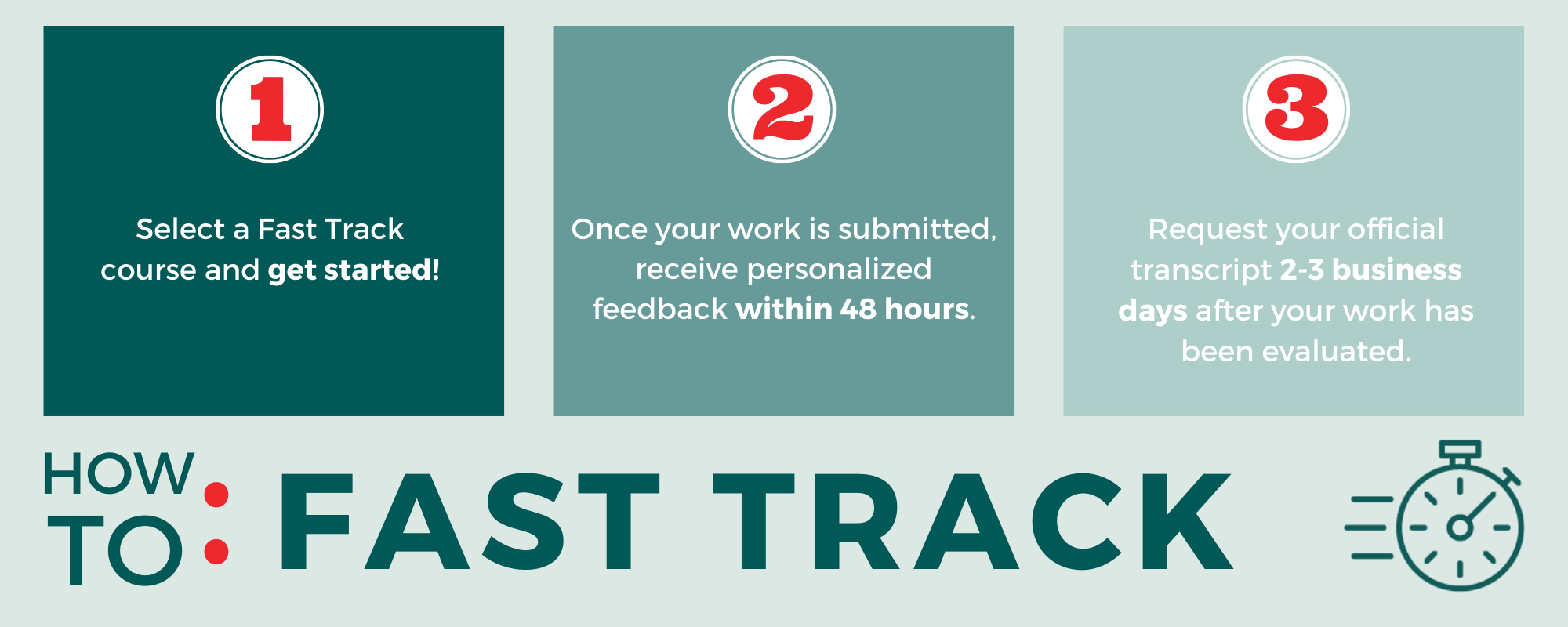 Fast Track Process Graphic (2)