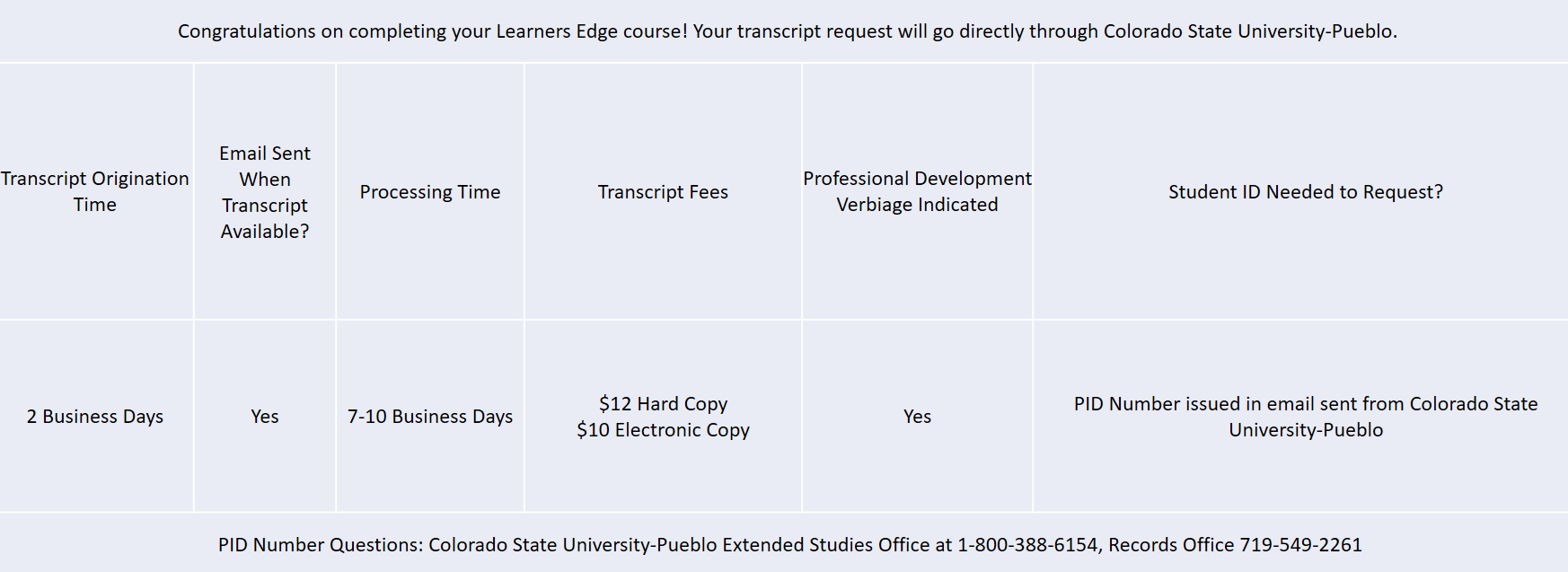 Transcript Info - Colorado State